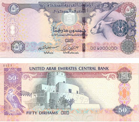 Source: Central Bank of the United Arab Emirates